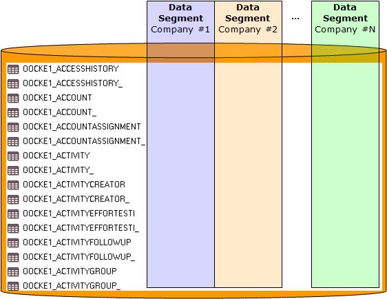 openCRX v2 4 Admin Guide
