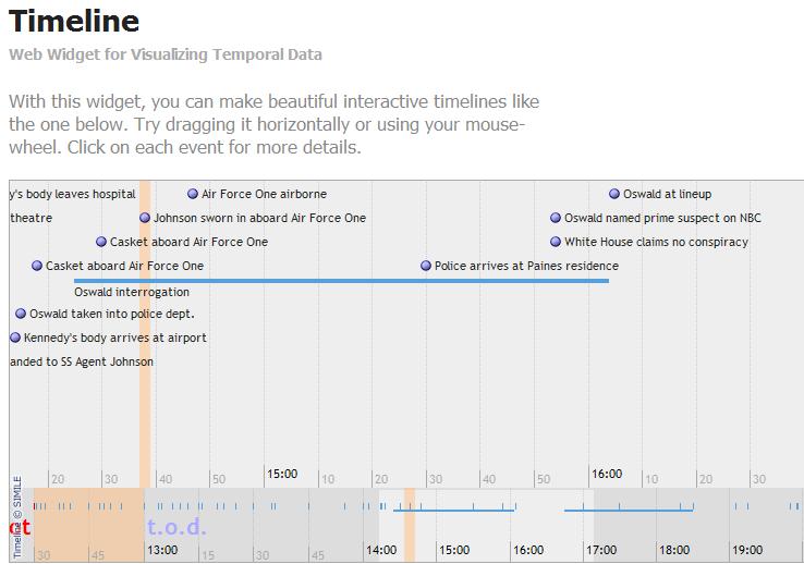 更多 SIMILE Timeline 资料可以访问 http://www.simile-widgets